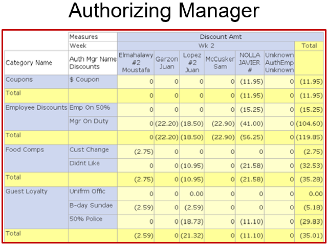 Authorizing Mgr Pic 5.1-1.png