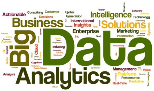 Business Data Word Collage