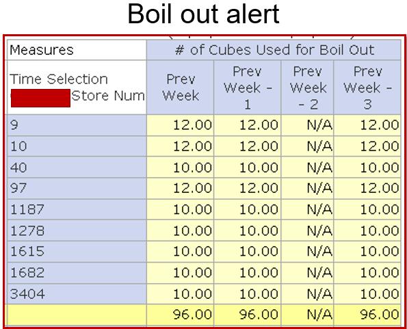 Boil Out Alert-1.png