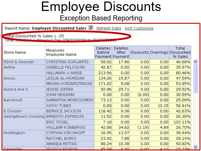 Employee Discount Pic 6.1.png