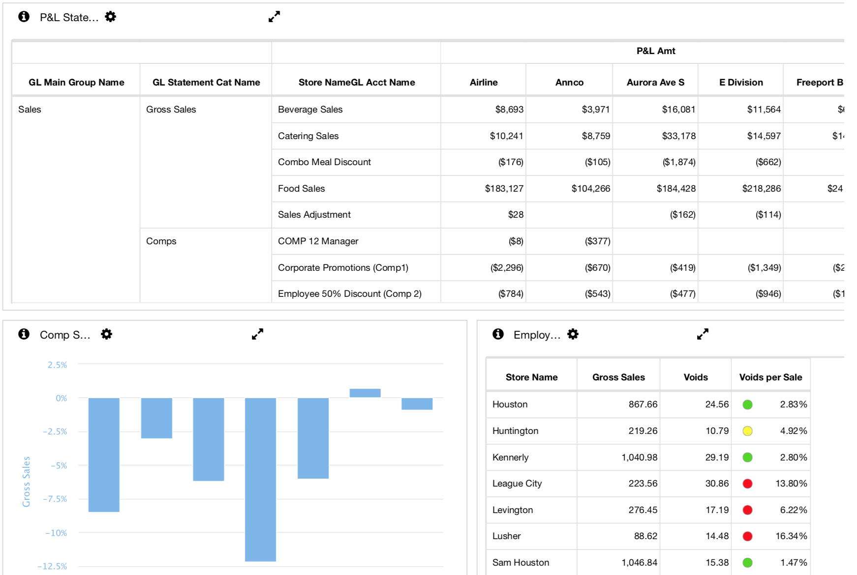Finance Dashboard Example