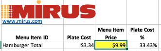 Food Cost Percentage Calculator