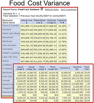 Food Cost Variance.1.png
