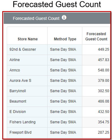 Forecast Guest-1.png
