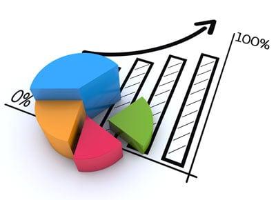 KPI for Restaurants