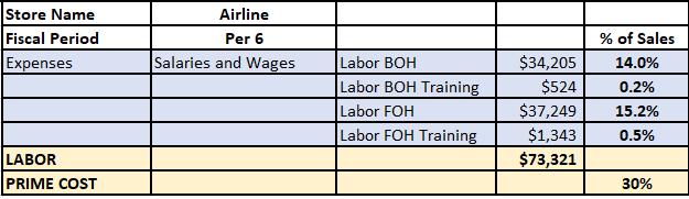 Prime Labor New 2-1