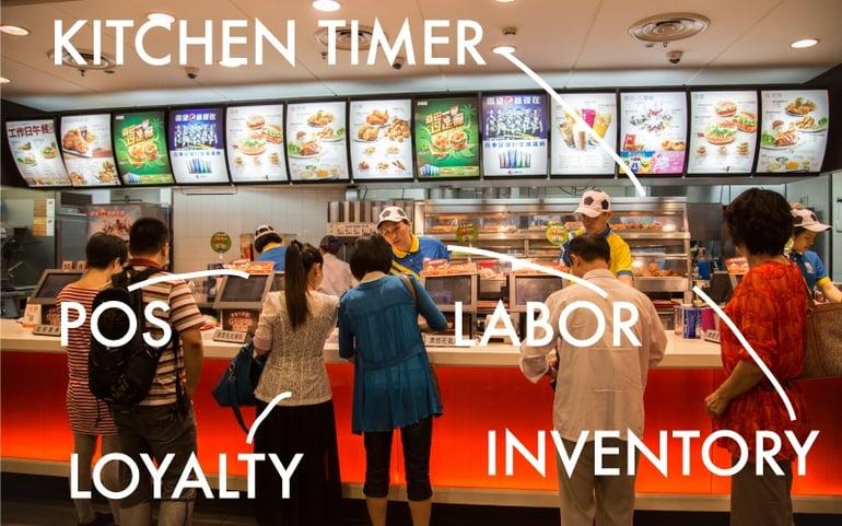 RestaurantSystems.jpg