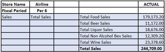 Sales Costs
